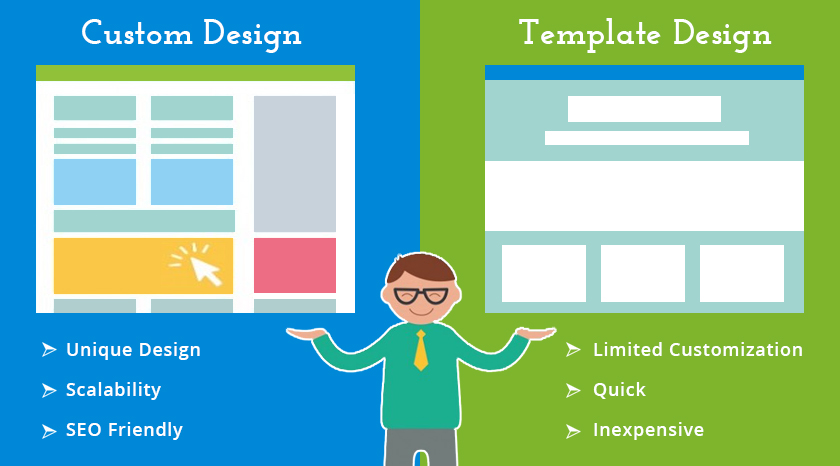 Pilih Desain Website Custom atau Template CMS